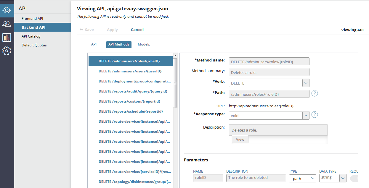 API Gateway REST API Swagger 2.0 Definition